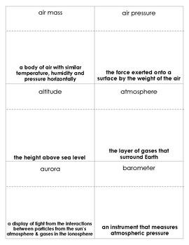 Atmosphere Vocabulary Bingo