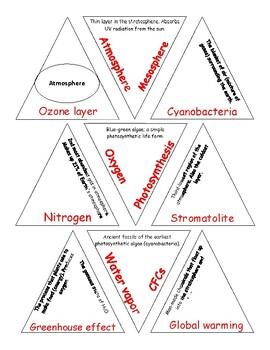 Atmosphere Vocabulary Puzzle 02 (Tarsia Triangle Puzzle)