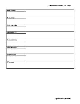 Atmosphere Vocabulary Sheet