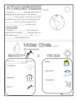 Atmosphere & Water Cycle Doodle Notes & Quiz {Aligns with NGSS MS-ESS2-4}