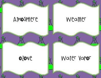 Atmosphere Word Wall Words