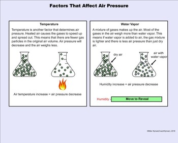 Atmosphere and Air Pressure - A Fifth Grade SMARTBoard Introduction