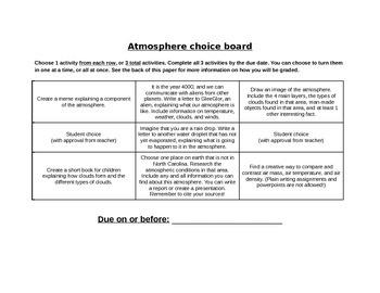 Atmosphere choice board