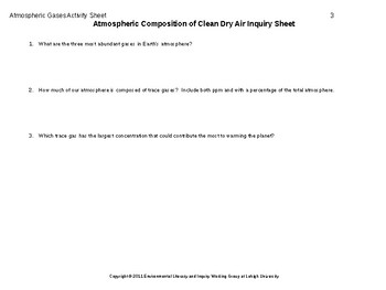 Atmospheric Composition of Clean Dry Air Inquiry Sheet