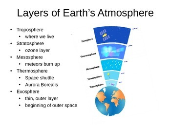 Atmospheric Cycles and Systems PowerPoint