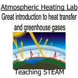 Atmospheric Heating LAB