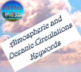 Atmospheric & Oceanic Keywords with Word Wall Cutouts (wit