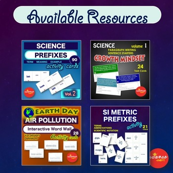 Science Atmospheric Pollution Interactive Word Wall Activity NO PREP