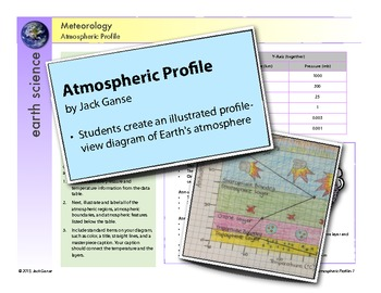 Atmospheric Profile of Earth