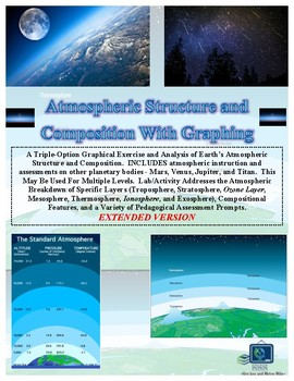 Atmospheric Structure and Graphing-EXTENDED:Combo of Math/Weather/Astronomy