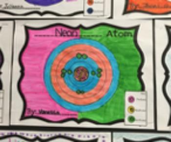 Atom Model Bulletin Board
