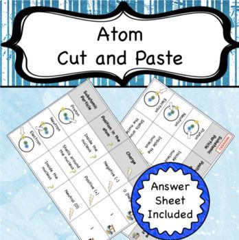 Atom Cut and Paste