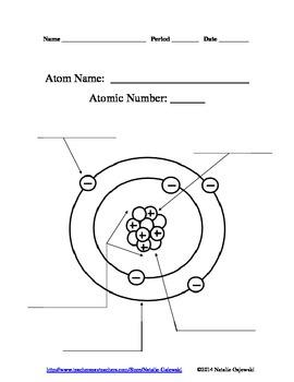 Atom Drawing Activity