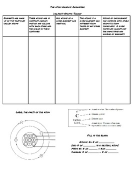 Atom Graphic Organizer