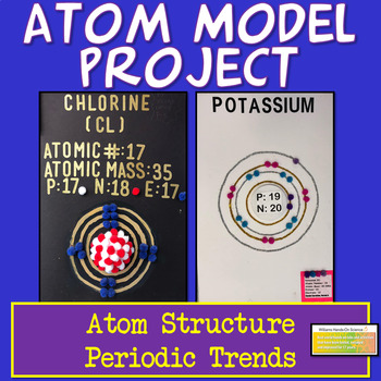 Atom model project atomic structure and periodic trends tpt atom model project atomic structure and periodic trends ccuart Image collections