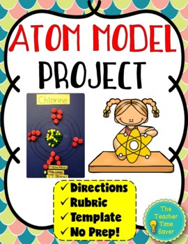 Atom Model Project (editable Template): Matter and Chemistry Unit