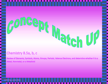 Atom Models, Elements, Periodic Table Properties Concept M