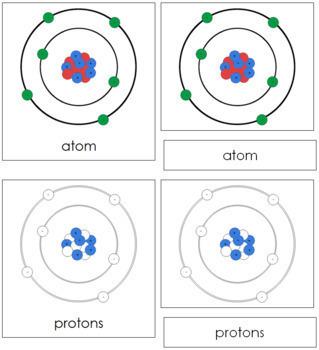 Atom Nomenclature Cards