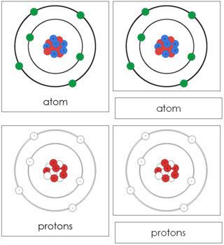 Atom Nomenclature Cards (Red)