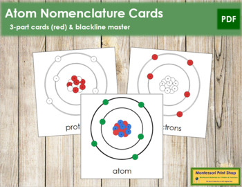 Atom Nomenclature Cards (Red)