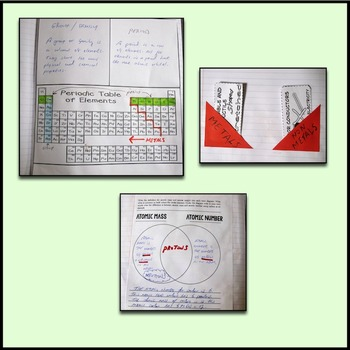 Atom Structure Periodic Table Interactive Notebook