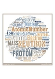 Atom Word Wall