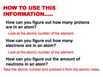 Atom and Element Basics Powerpoint