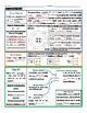 Atom and Periodic Table Review