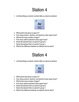 Atom and Periodic Table Stations