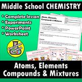Atom, elements, compounds & mixtures MS-PS1-1