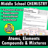 Atom, elements, compounds & mixtures MS-PS1-1