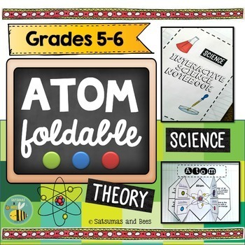 Atom foldable