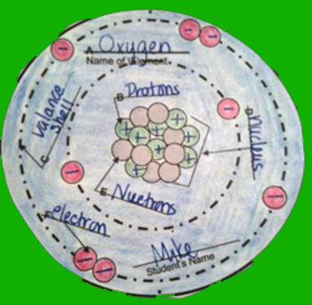 Atomic 3d model trio oxygen neon fluorine by activities to teach atomic 3d model trio oxygen neon fluorine ccuart Choice Image