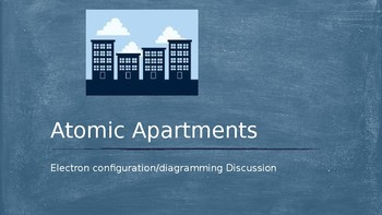 Atomic Apartments Powerpoint- Introduction to Electron Configuration