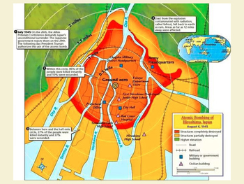 Atomic Bomb PowerPoint