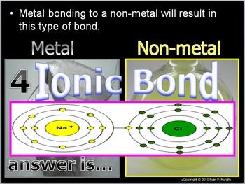 Atomic Bonding, Chemical Reactions, Balancing Chemical Equations Quiz Game
