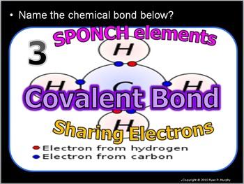 Atomic Bonding, Chemical Reactions, Balancing Chemical Equ