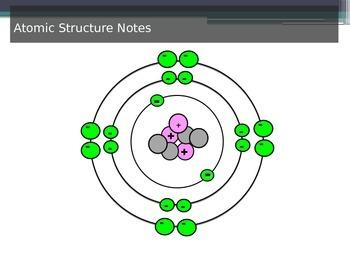 Atomic Bonding PowerPoint