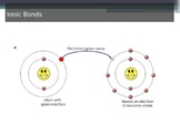 Atomic Bonding PowerPoint