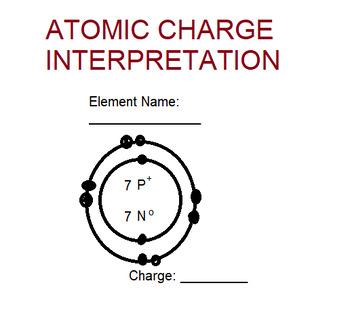 Atomic Charge Interpretation
