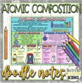 Atomic Composition Doodle Notes (NGSS MS PS1-1)