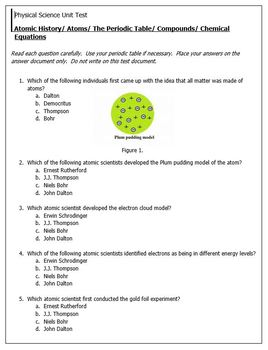 atomic history periodic table chemical equations unit test editable - Periodic Table Unit Test