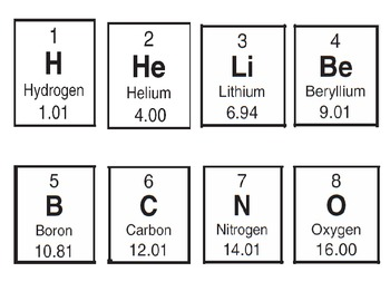 Atomic mass and number cards by jessica potter tpt atomic mass and number cards urtaz Image collections