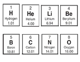 Atomic Mass and Number Cards