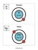 Atomic Model Cards