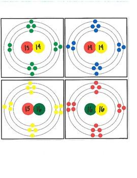Atomic Model Matching Game