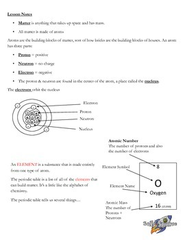 Atomic Model Structure Guide
