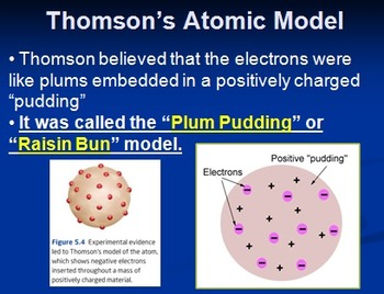 Atomic Model, Structure and Notation - Chemistry Combo Lesson Package