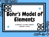 Atomic Model of Elements (Bohr's Model) Periodic Table