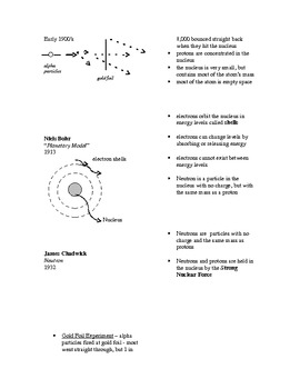 Atomic Models Cornell Notes (Word doc)